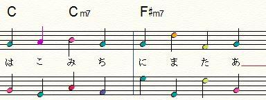 音符に色をつける3